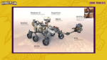 Perseverance: The Search for Life on Mars