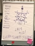The Power of Line & Symbol: The Art of Sigil Magick
